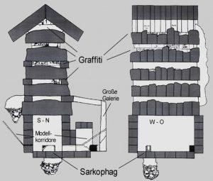 Königs- und Entlastungskammern in der Cheops-Pyramide (siehe die Graffitis hinter den Steinbalken)