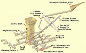 Quasi ein Röntgenbild der Stufenpyramide von Sakkara (Djoser-Pyramide)