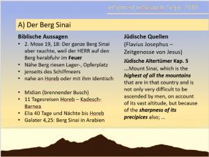 Vortragsfolie von M. Zingg mit historischen Quellenangaben zum Berg Sinai